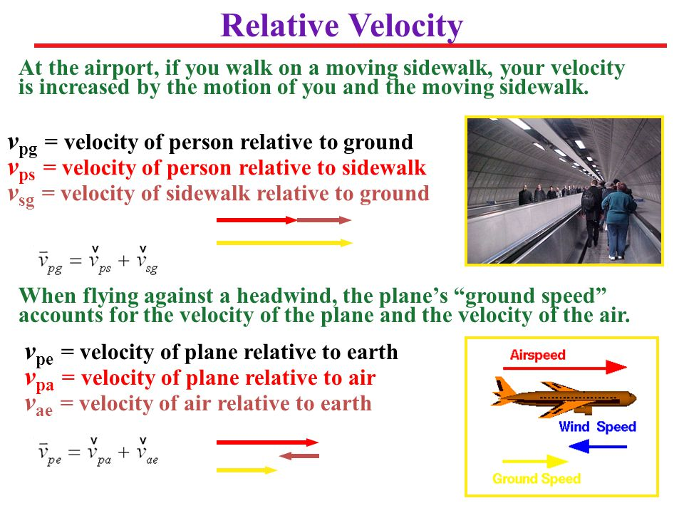 Relative Velocity vpg = velocity of person relative to ground