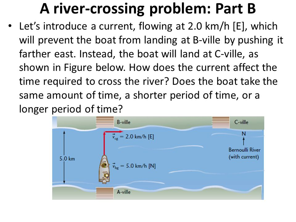 A river-crossing problem: Part B