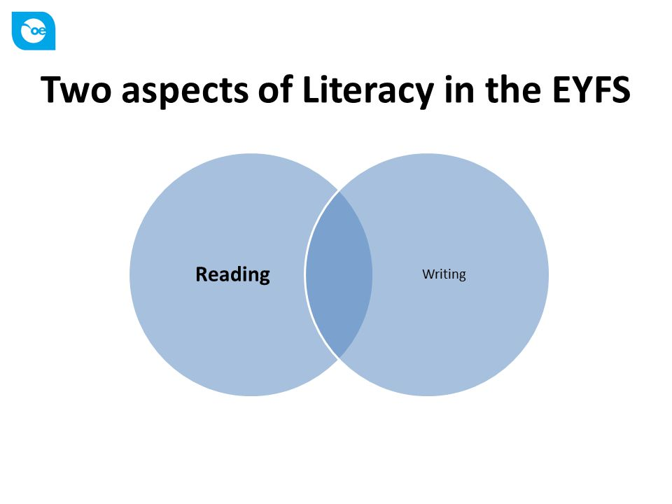 Two aspects of Literacy in the EYFS