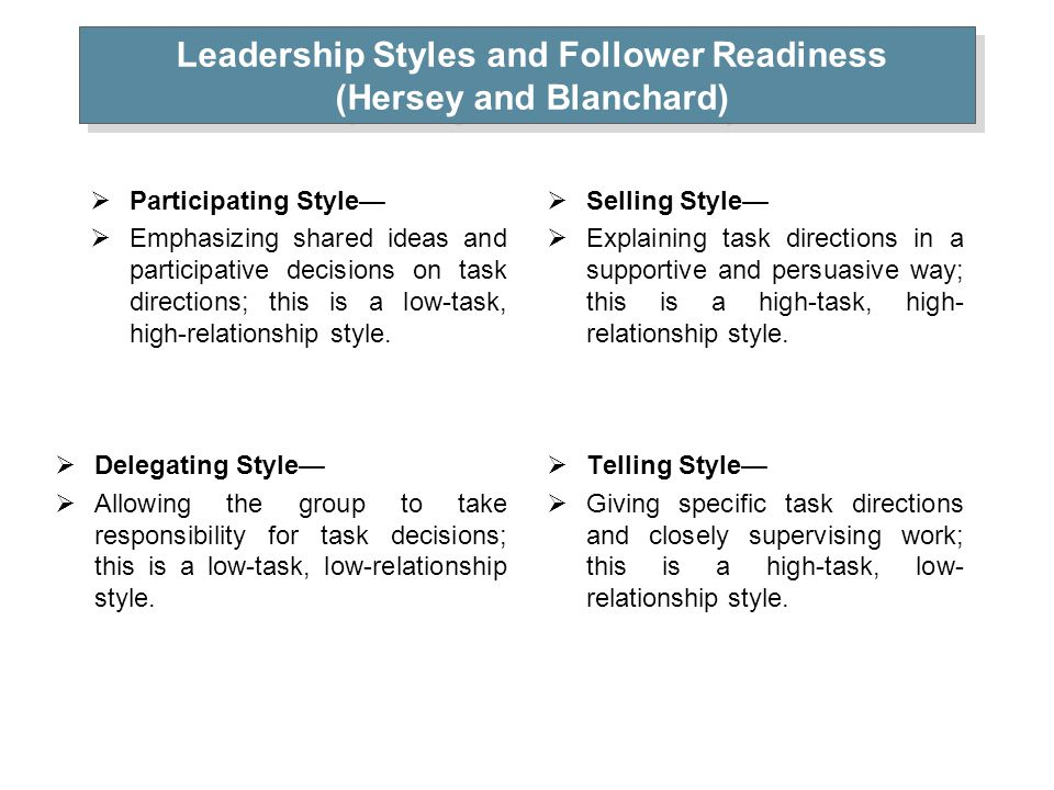 A Leadership Story Management Is Doing Things Right Ppt Download