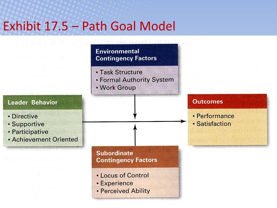 path goal model