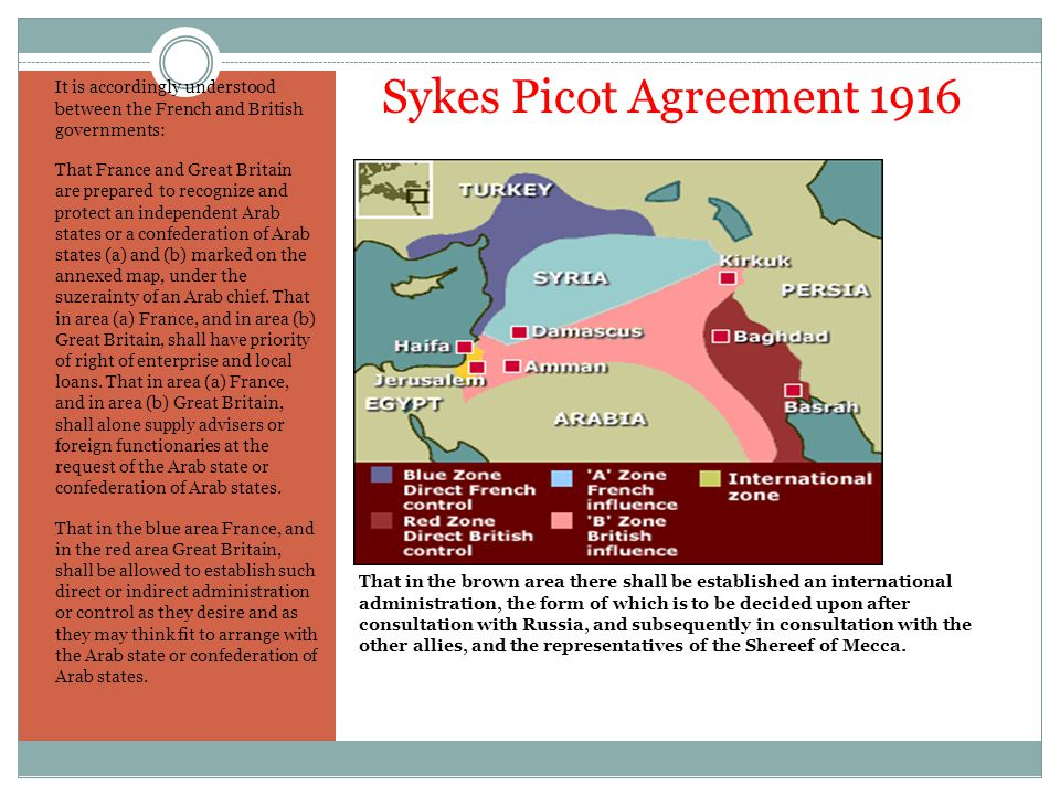 Dictionary Of Middle Eastern People Terms And Events Ppt Video