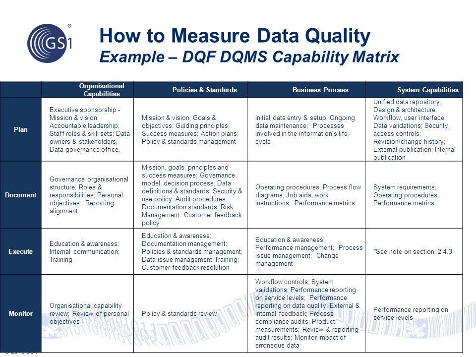 How To Measure Data Quality Ppt Video Online Download
