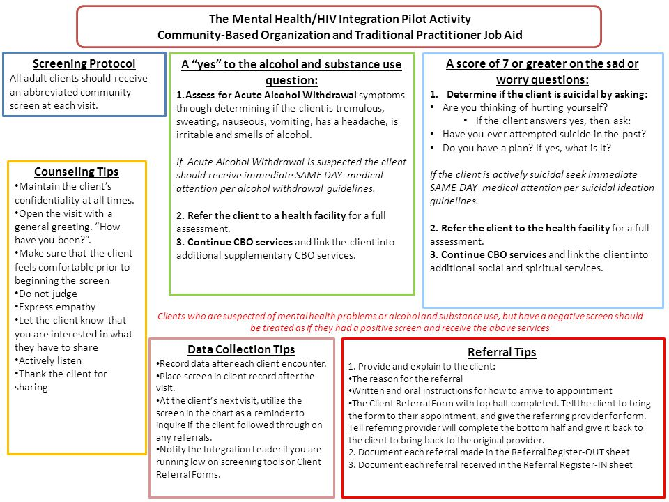 There Is No Health Without Mental Health Ppt Download
