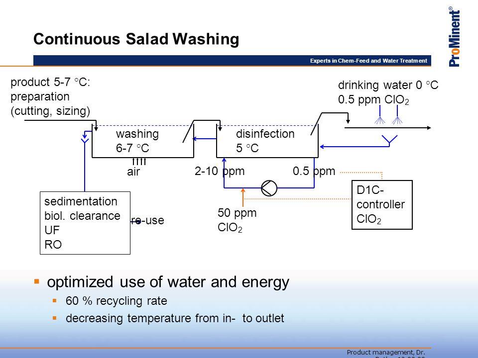 Chlorine Dioxide Technology - ppt video online download