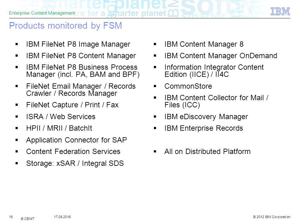 Ibm Software Solutions Enterprise Content Management Software