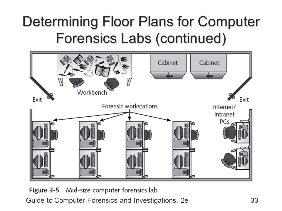 Guide To Computer Forensics And Investigations Second Edition Ppt Video Online Download