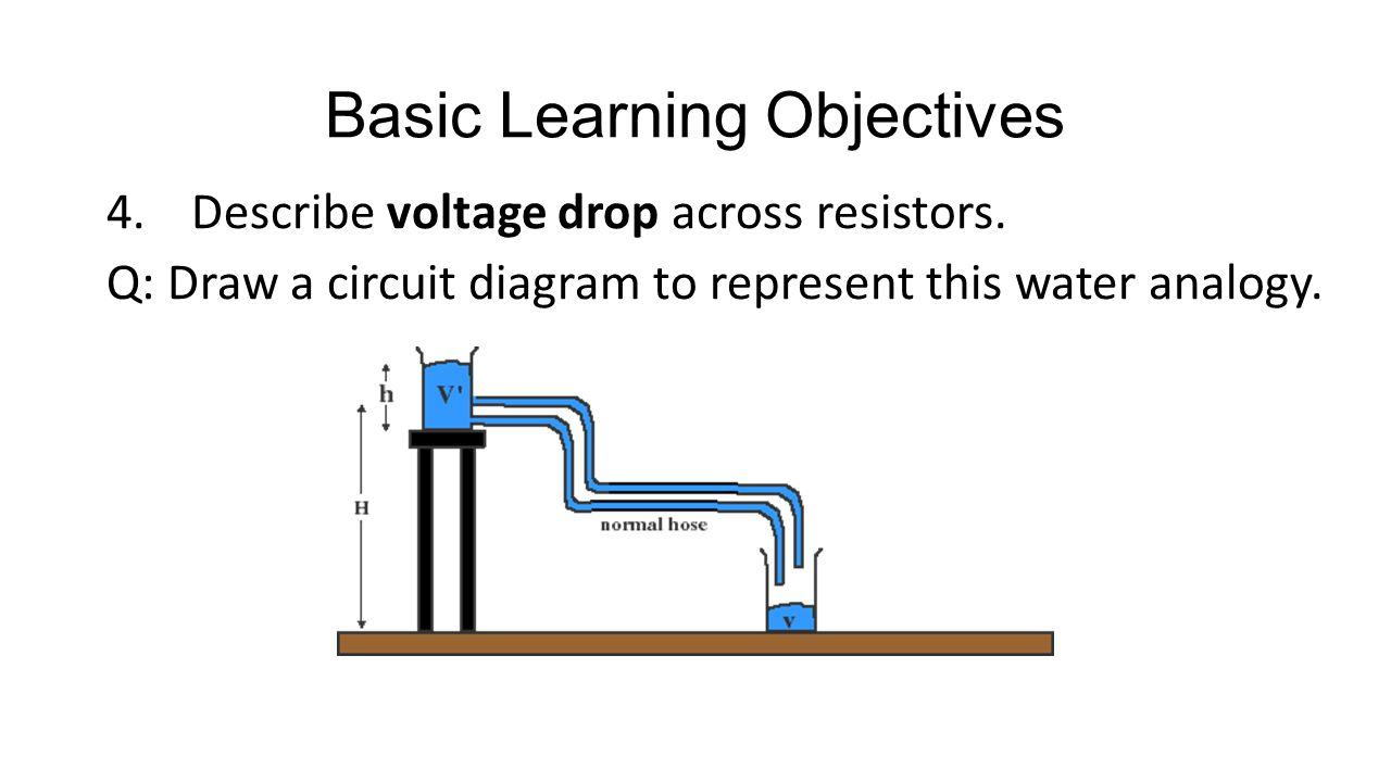 Electricity Circuits Ppt Video Online Download Electrical Circuit Symbols For Kids Learning Diagrams Diagram To Represent This Water Analogy Basic Objectives