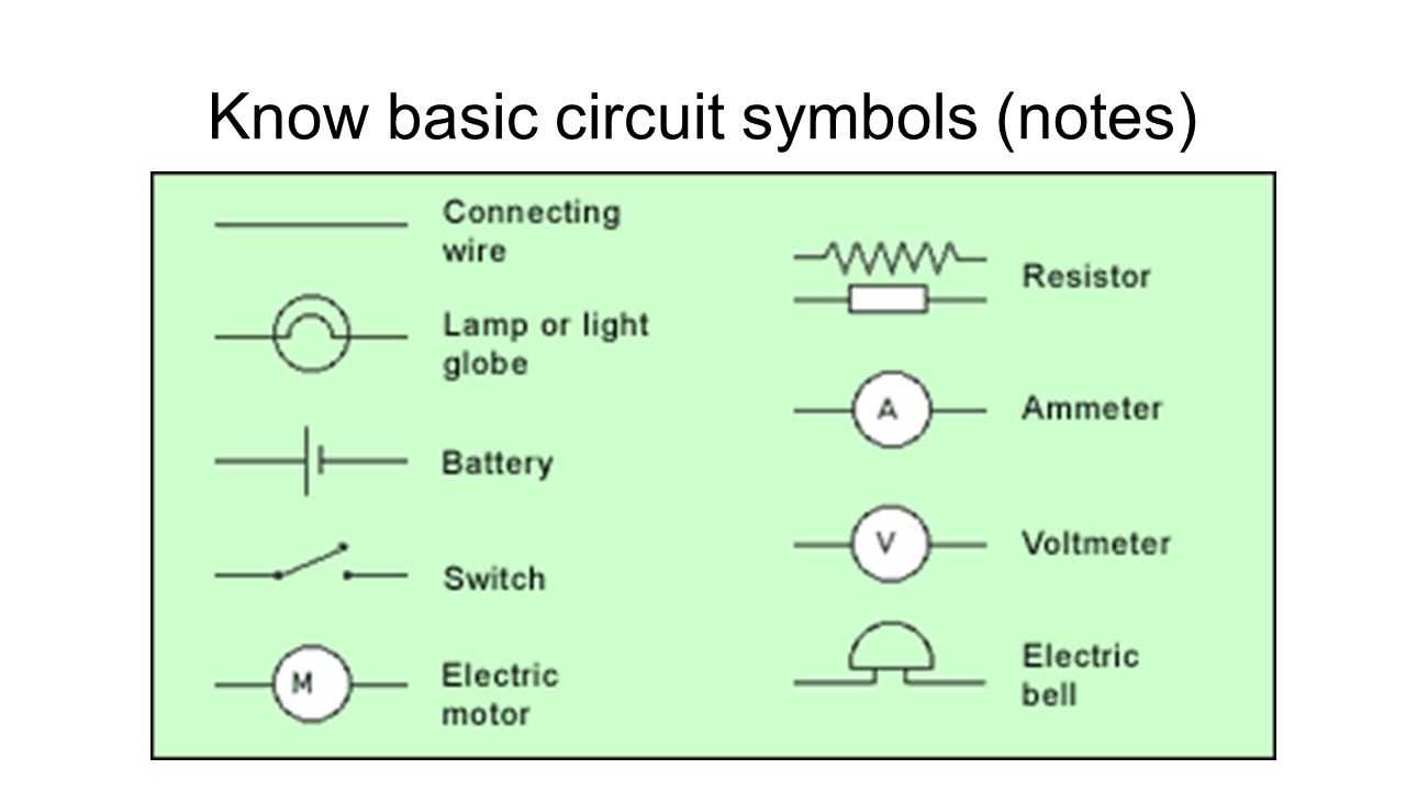 Electricity Circuits Ppt Video Online Download Motor Wiring Symbols 2 Know Basic Circuit Notes