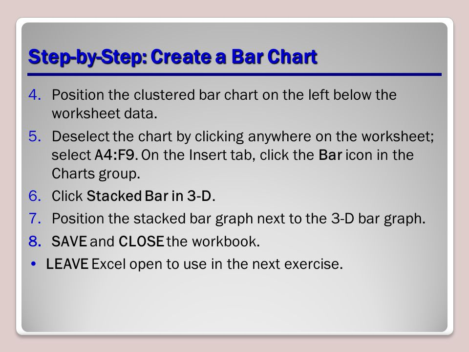 Creating charts and pivot tables ppt download step by step create a bar chart ccuart Choice Image