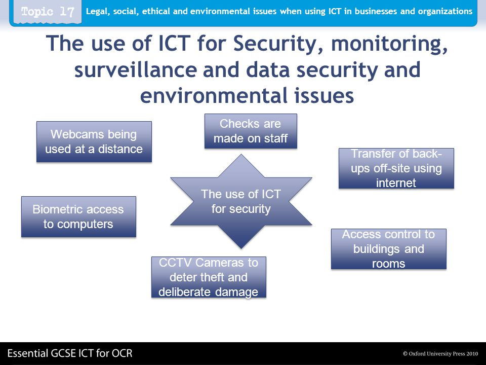 ict security issues