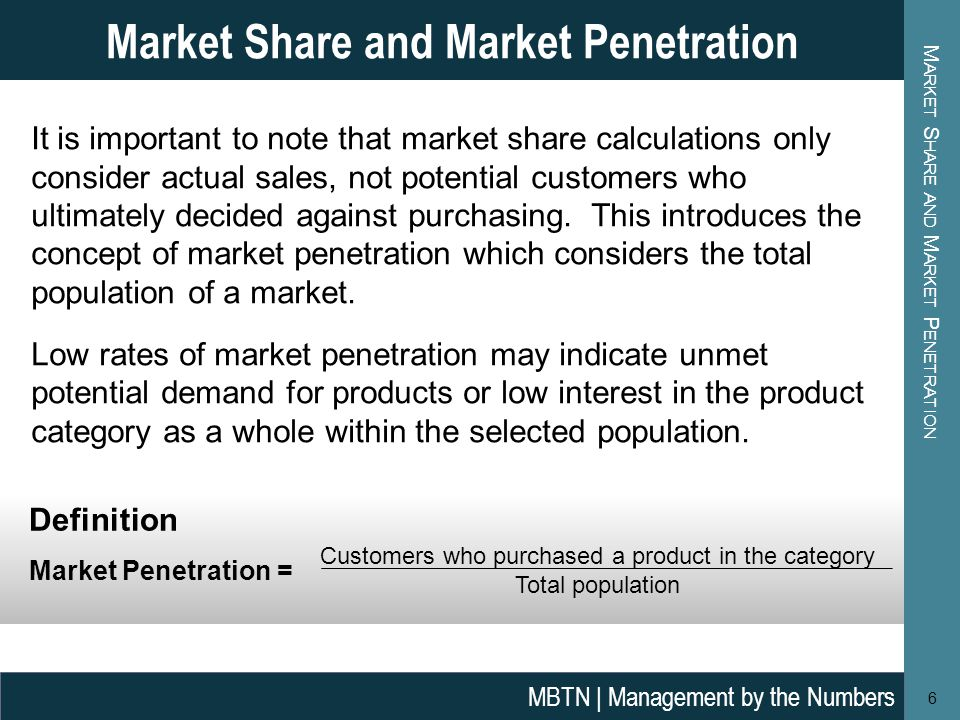 Market Share Vs Market Penetration - Double Penetration - Photo Xxx-9062