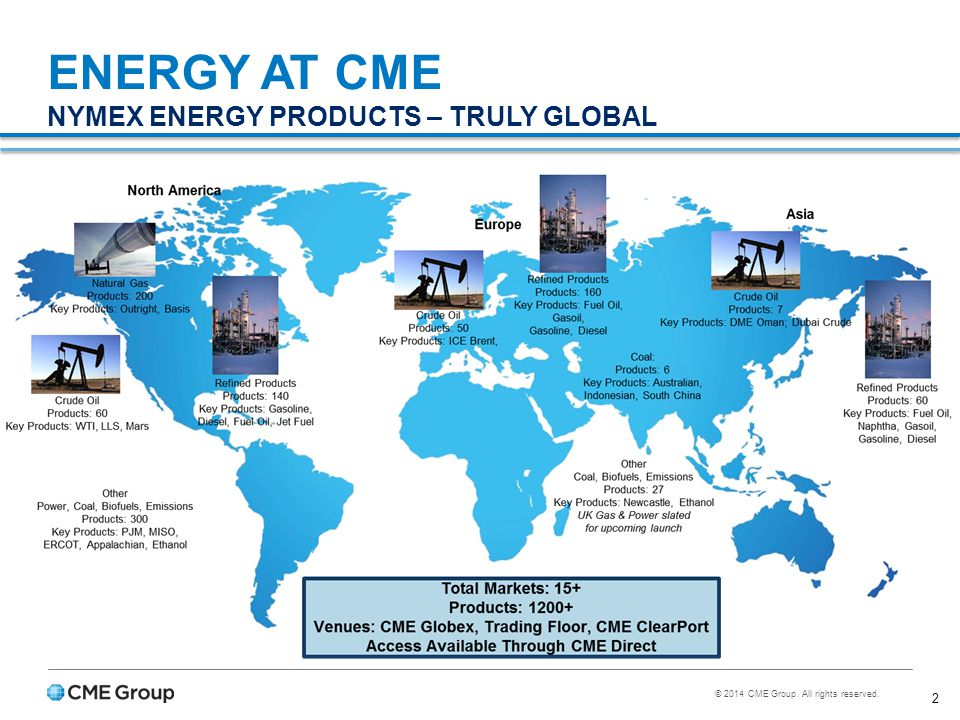 Cme Natural Gas Contract Specs