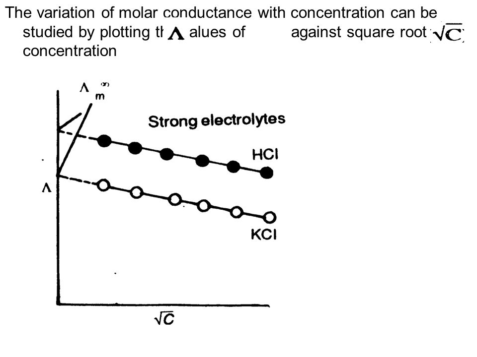 variation of conductance with temperature in electrolytes The electrical resistance (and conductance) of a material changes with temperature for different type of materials, the amount and direction of this change is different (refer to the attached.