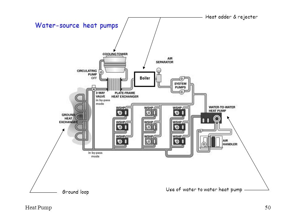 Mebs 6008 Heat Pumps Heat Pump Ppt Download