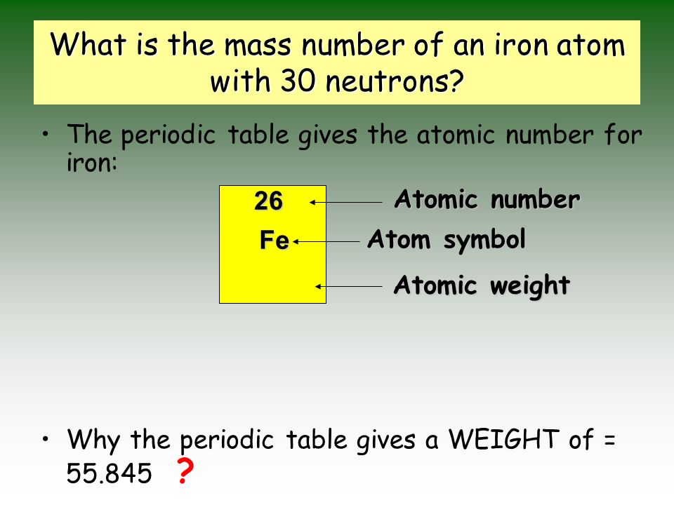 Atoms and elements goals ppt video online download what is the mass number of an iron atom with 30 neutrons urtaz Images