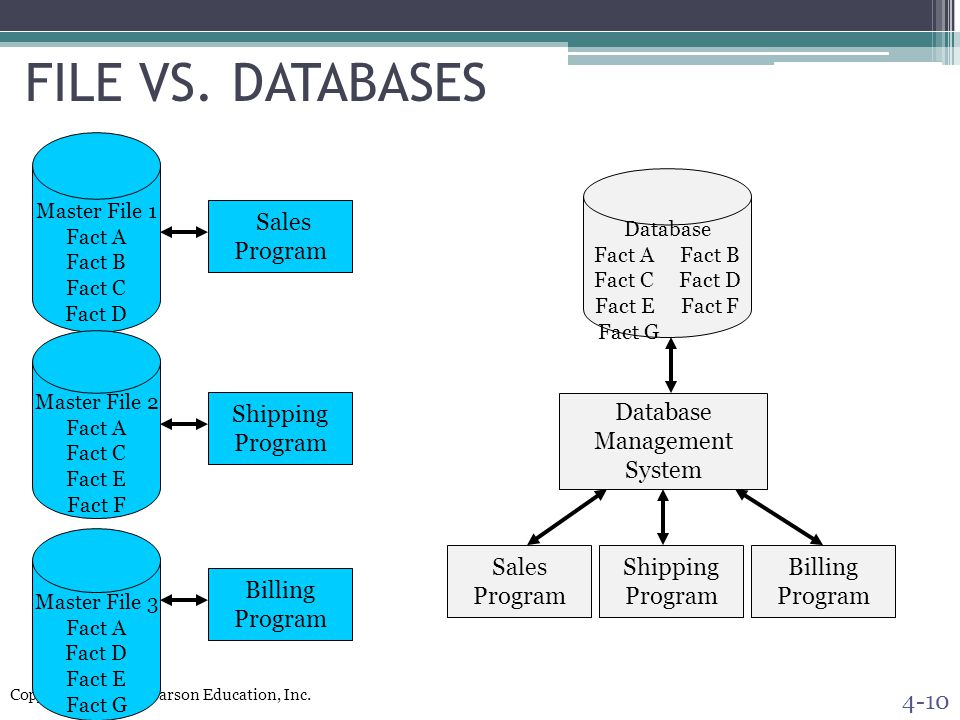 Relational Databases Chapter Ppt Download