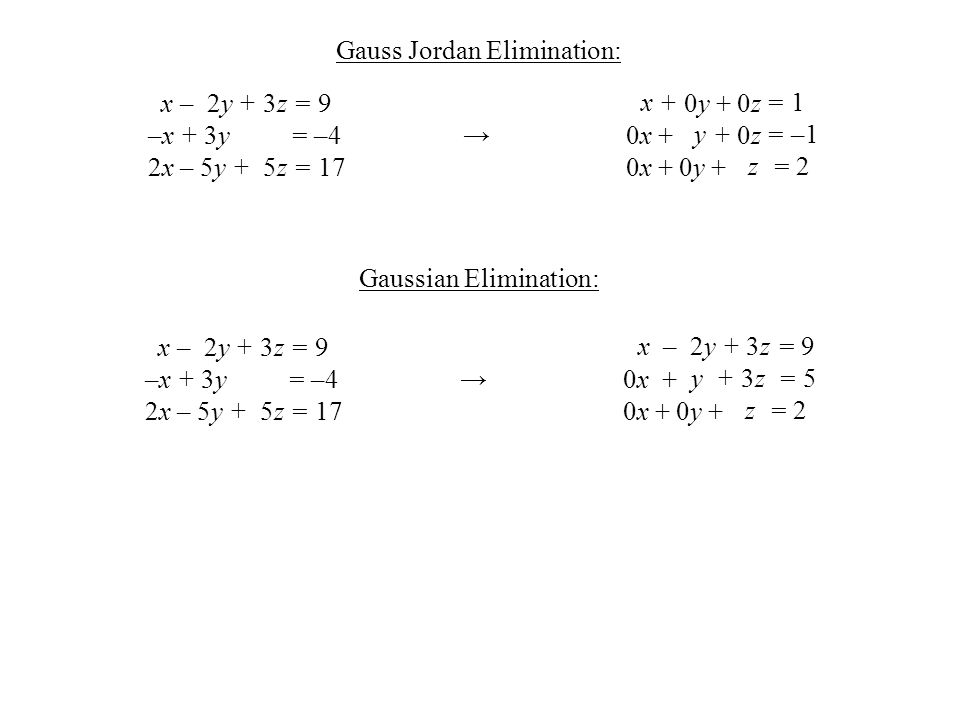 Gauss Jordan Elimination:
