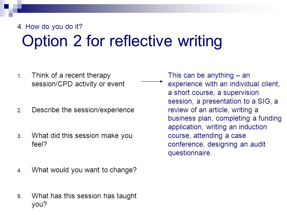 business reflective practice essay Reflection, in this instance, is defined as a way of analysing past incidents to promote learning and improve safety, in the delivery of health care in practice reference with this in mind this essay will critically discuss the theory and practices of medical management of a critical ill patient.