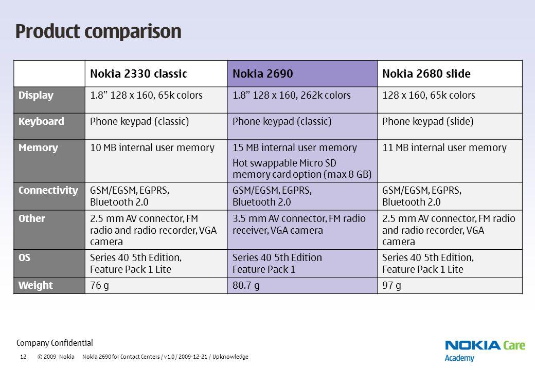 Nokia 2690 usability presentation - ppt video online download