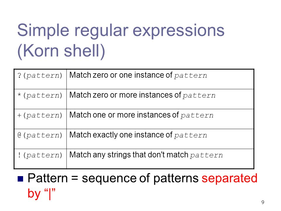 Simple regular expressions (Korn shell)
