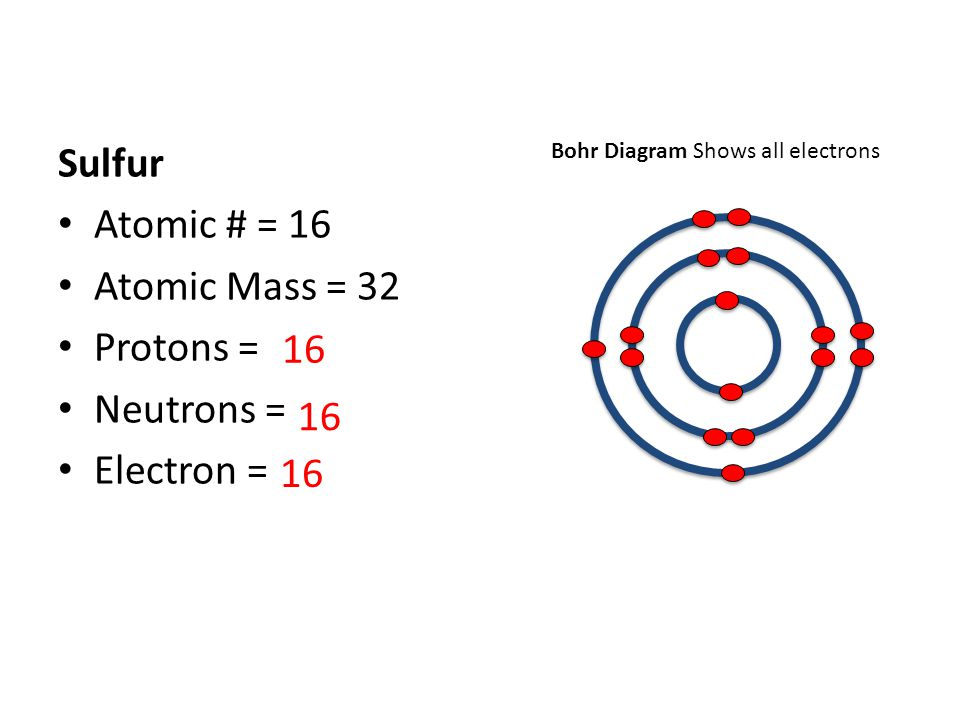 Bohr Model Diagram For Sulfur Diy Enthusiasts Wiring Diagrams