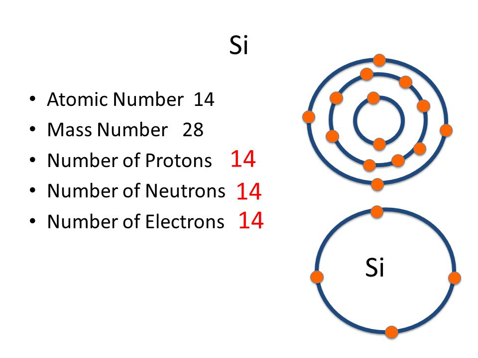 Part A Atomic Structure Ppt Video Online Download