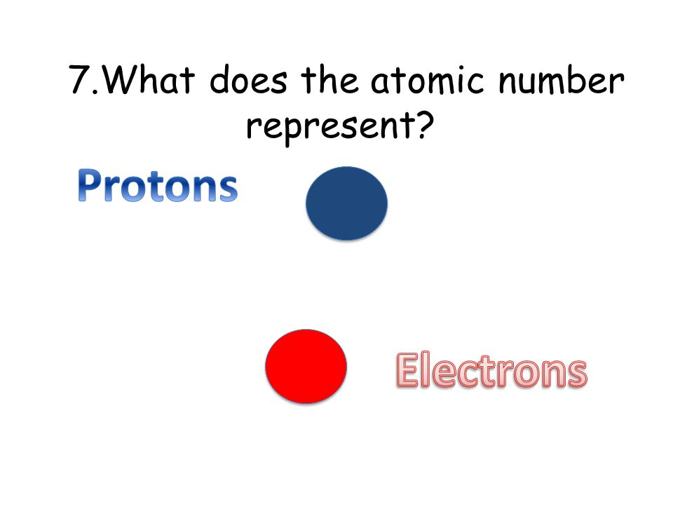 Part a atomic structure ppt video online download what does the atomic number represent urtaz Image collections