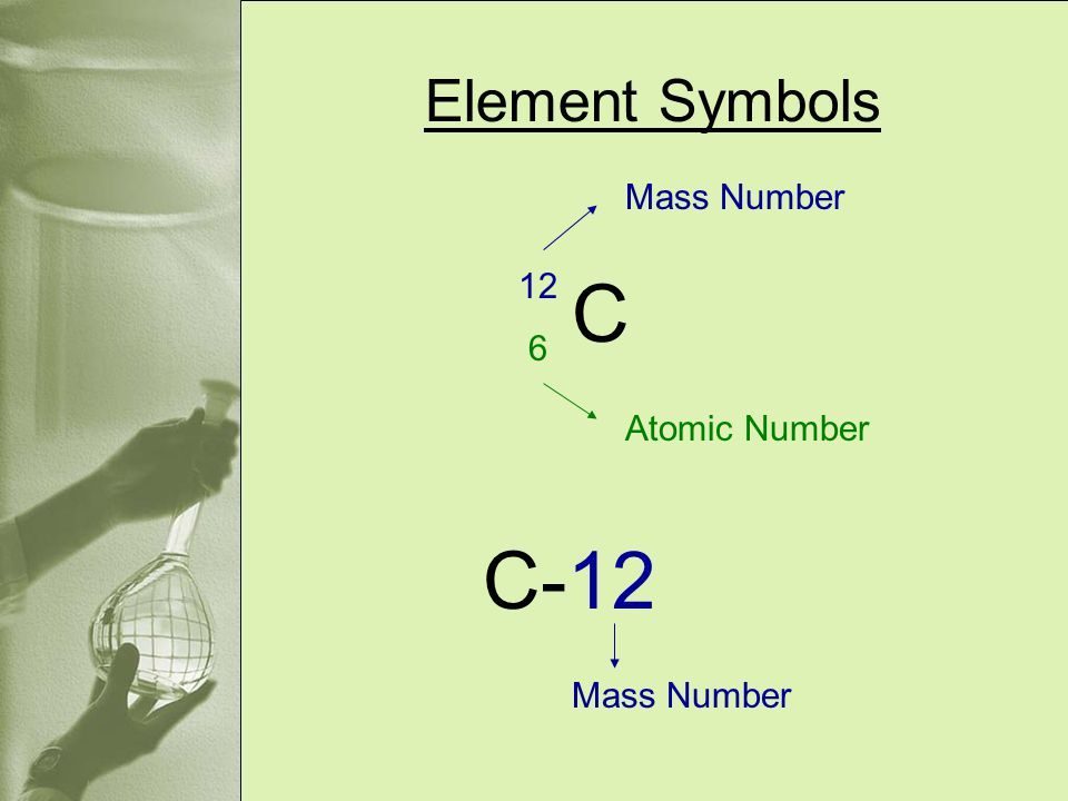 Element Symbols 12 Mass Number C 6 Atomic Number C-12 Mass Number