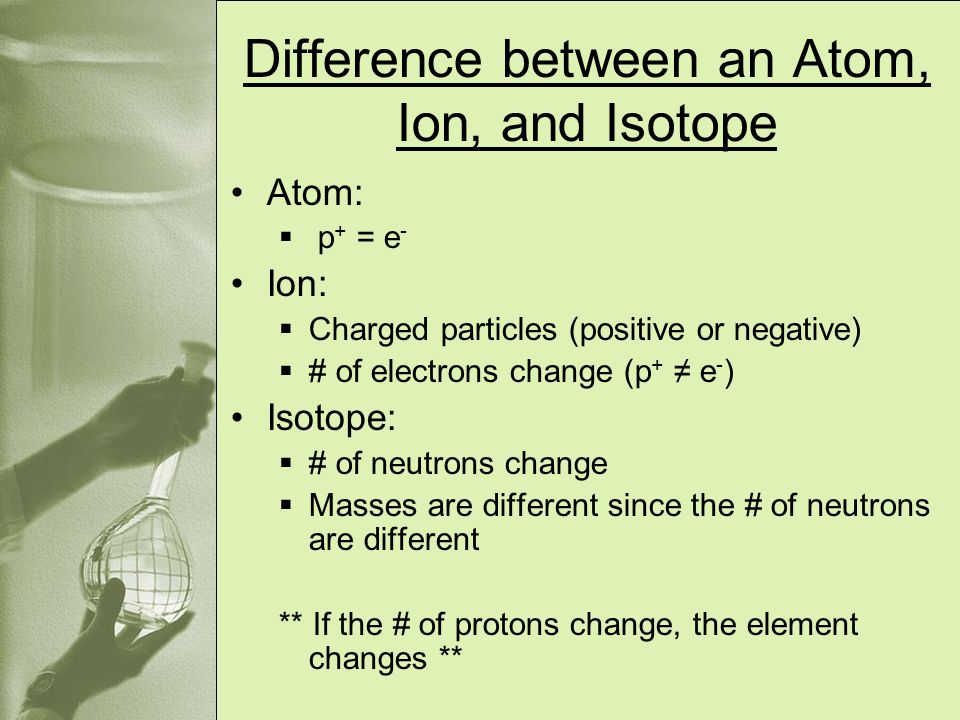 Difference between an Atom, Ion, and Isotope