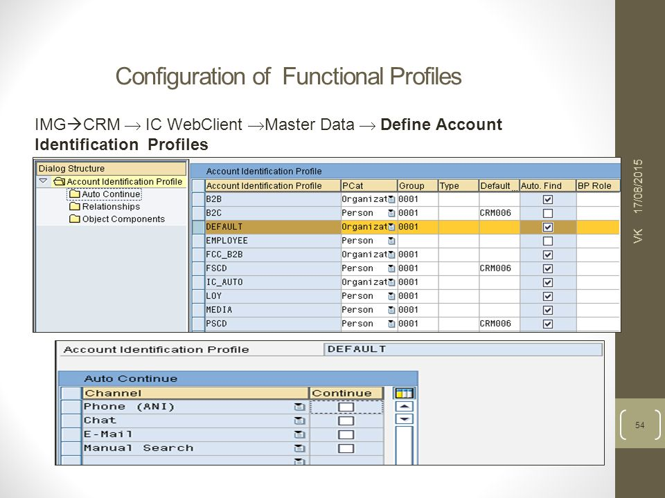 SAP CRM Fundamentals SAP CRM Web UI - ppt video online download