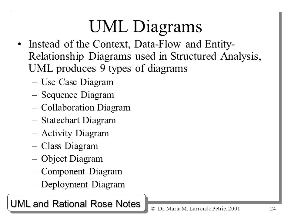 Uml And Rational Rose Notes Dr Maria M Larrondo Petrie Ppt Download