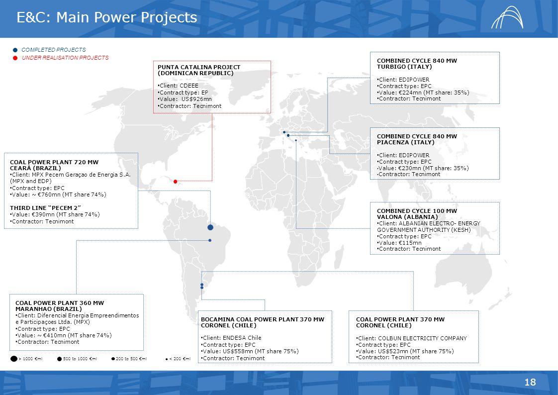 Tecnimont Company Profile Ppt Video Online Download Coal Power Plant Diagram Ec Main Projects