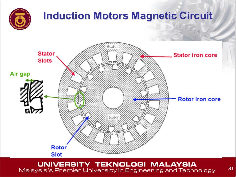 31 Induction Motors Magnetic Circuit