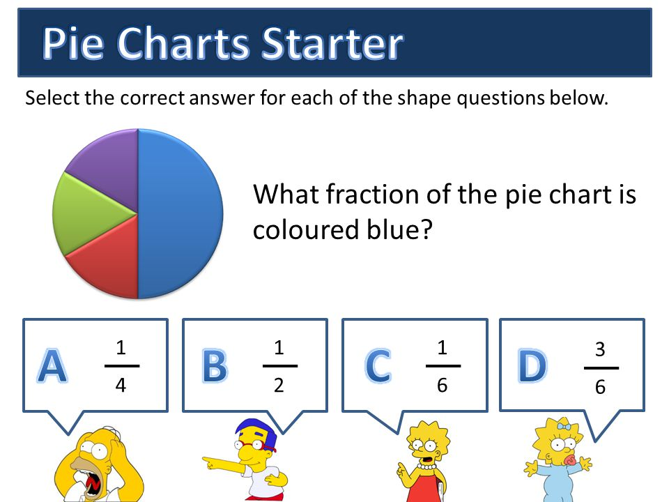To Find Common Multiples Ppt Video Online Download