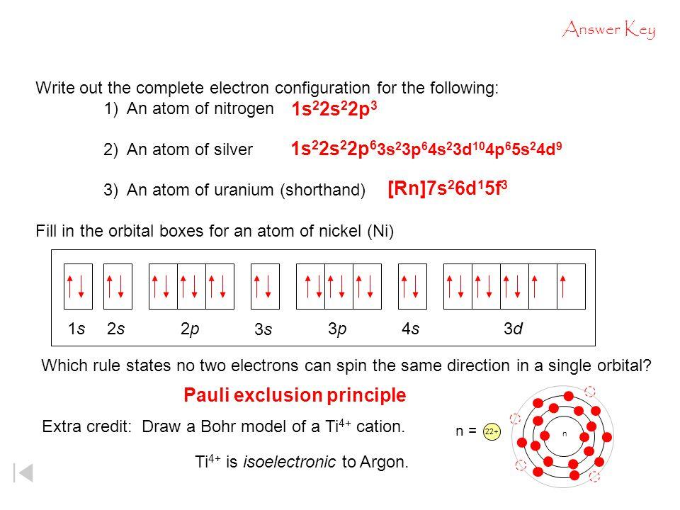 Electron Configuration...