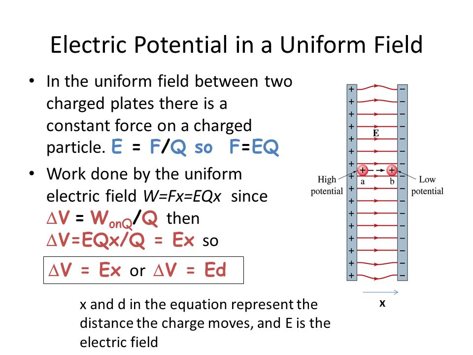 Electric Potential In A Uniform Field