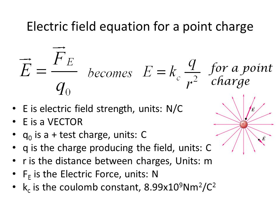 Electric Field Equation For A Point Charge