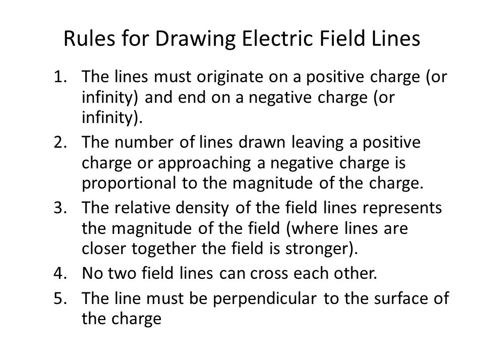 E F Q Electric Fields Chapter Ppt Download