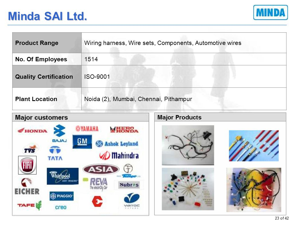 Minda Group Profile Ppt Download Wiring Harness Industry In Chennai 23 Sai Ltd Product Range