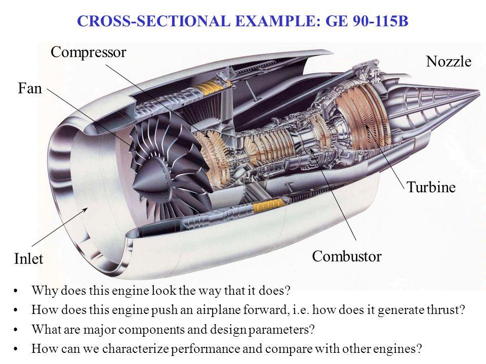 06 pt cruiser engine diagram engine engine overall layout. - ppt video online download ge90 engine diagram #9