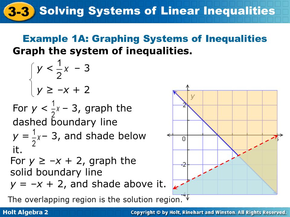 A System Of Linear Inequalities Is Set Two Or More. Exle 1a Graphing Systems Of Inequalities. Worksheet. Graphing Linear Inequalities Systems Worksheet At Clickcart.co
