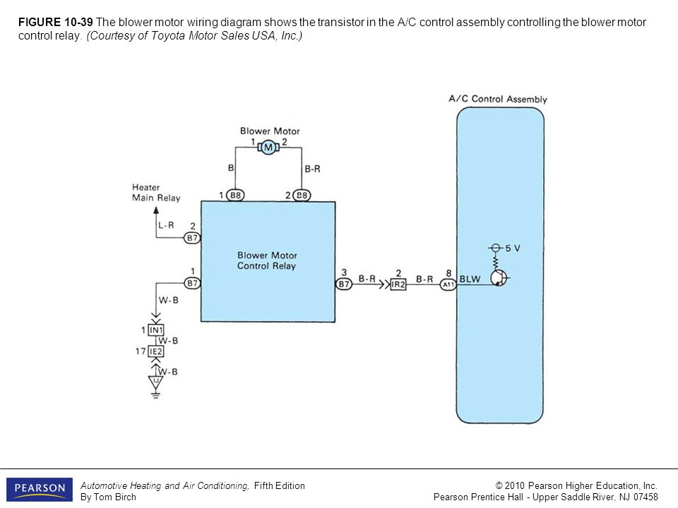 Figure 101 A Heater And Ac System Includes An Evaporator Rhslideplayer: Toyota Heater Blower Motor Wiring Diagram At Gmaili.net