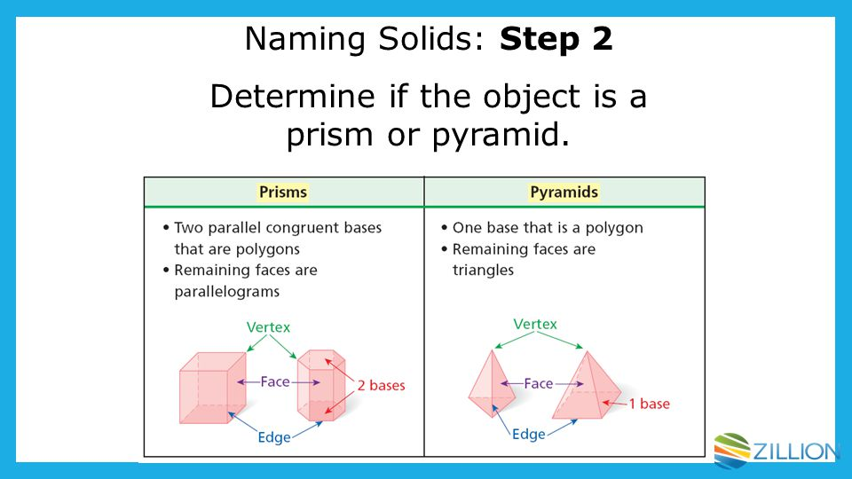 Determine if the object is a prism or pyramid.
