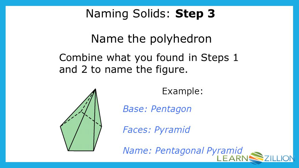 Naming Solids: Step 3 Name the polyhedron
