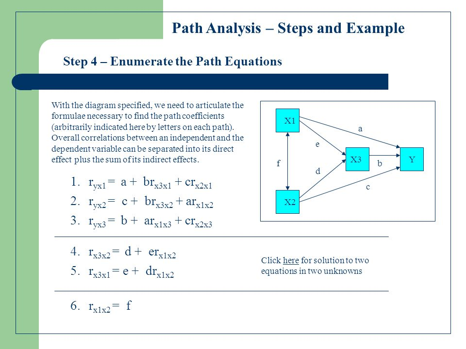 Structural equation models path analysis ppt video online download 11 path ccuart Gallery