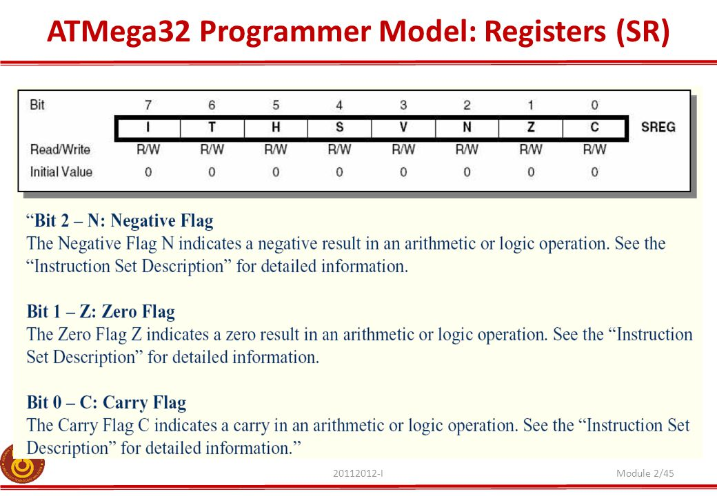 Atmega16 Instruction Set Image Collections Form 1040 Instructions