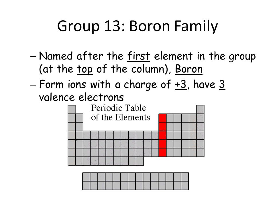 Warm up 91613 what is the periodic table who invented it ppt group 13 boron family named after the first element in the group at the urtaz Image collections