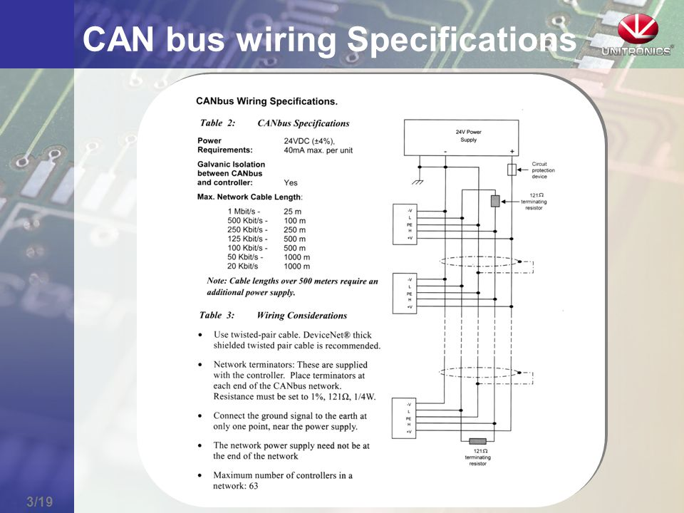 canbus communication ppt video online download rh slideplayer com CAN-BUS Wiring System 0-10V Dimming Wiring-Diagram