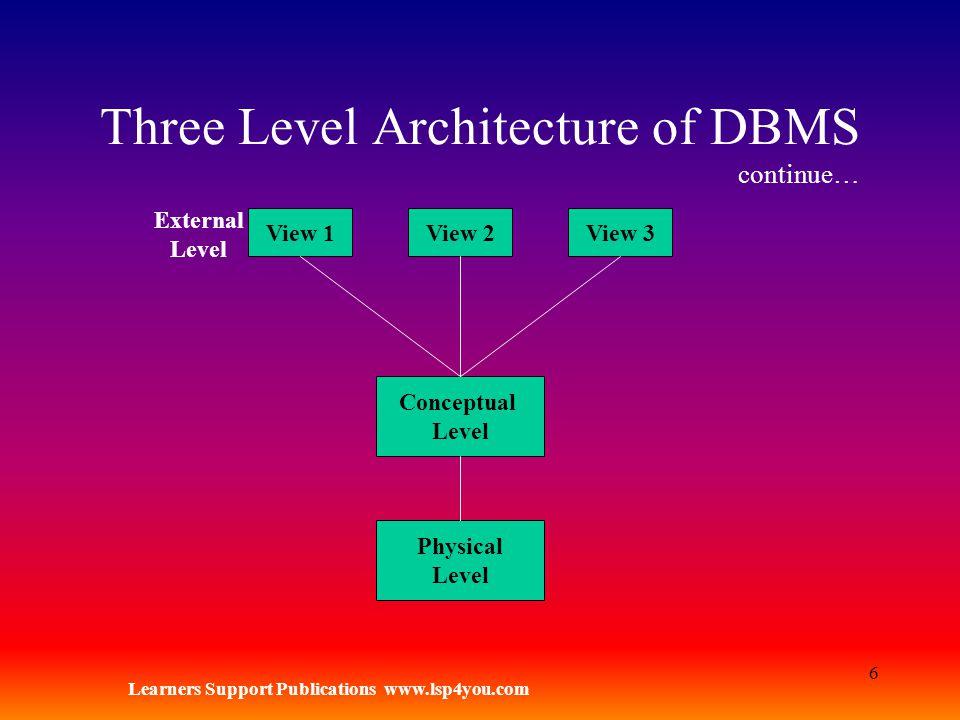 Database Management System Architecture Ppt Video Online Download